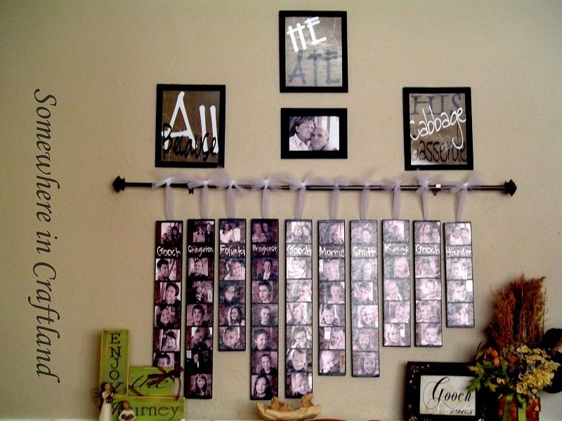Family Tree Wall Decor Images : Family tree wall art ideas page list inspired