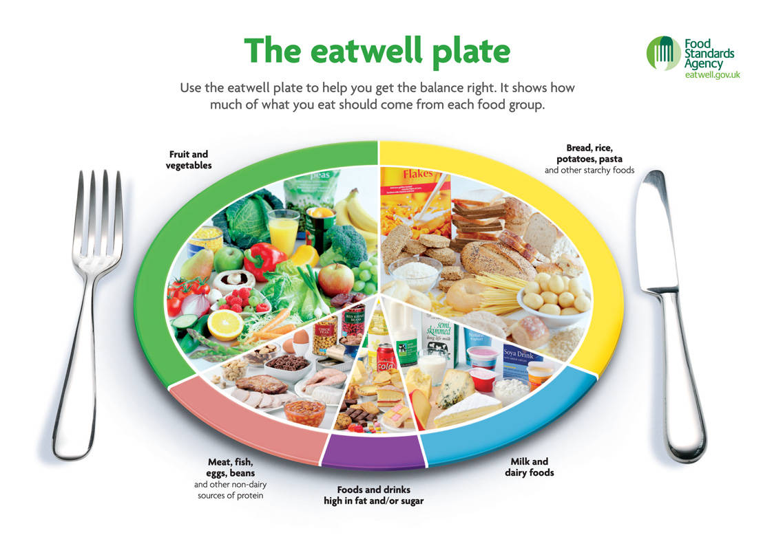 Diagrams To Help You Eat Healthier 21 30 useful diagrams to help you eat healthy page 5 listinspired com