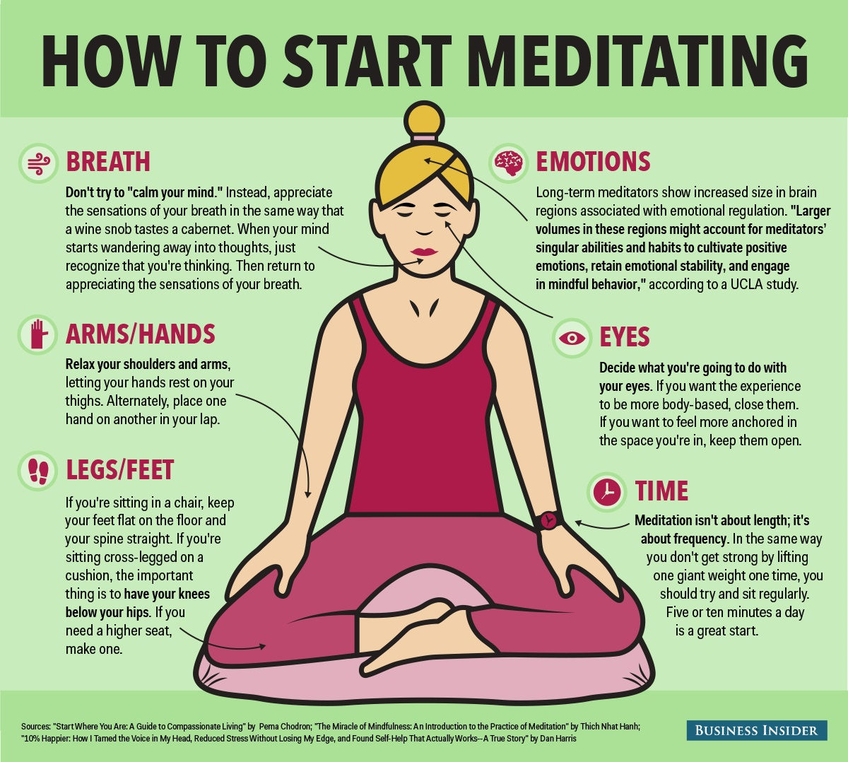 Simple basics of mindfulness meditation